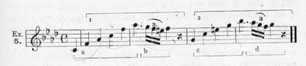 Example 5.  Fragment of Beethoven.