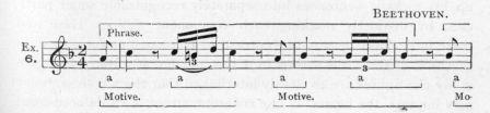 Example 6.  Fragment of Beethoven.