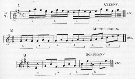 Example 7.  Fragments of Czerny, Mendelssohn, and Schumann.