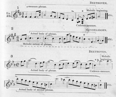 Example 23.  Fragments of Beethoven and Mendelssohn.
