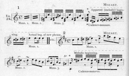 Example 24.  Fragments of Mozart.