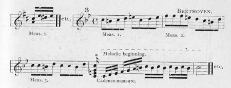 Example 24 continued.  Fragment of Beethoven.