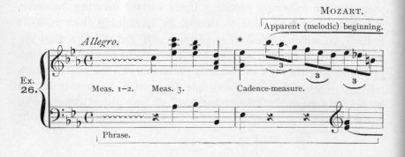 Example 26.  Fragment of Mozart.