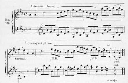 Example 46.  Fragment of Mozart.